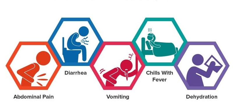 pharmedhc – Gastroenteritis